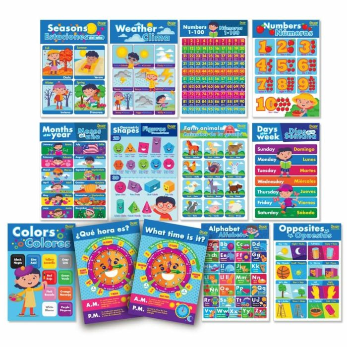 Learning Posters from Oook! Learning Supplies | Inspire Me Latin America